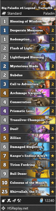 Big Paladin #6 Legend - TortueHS