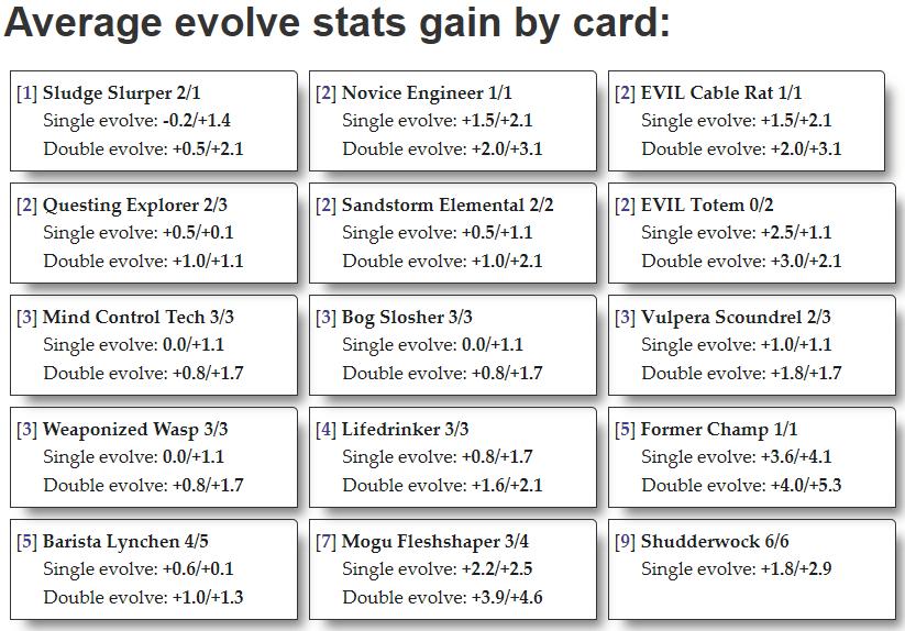 Evolve Cards