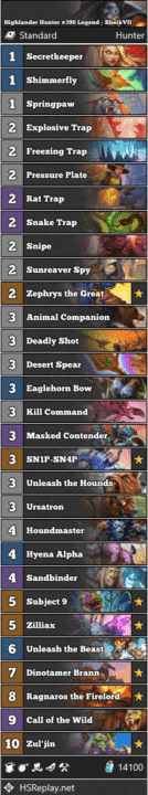 Highlander Hunter #390 Legend - SheikVII