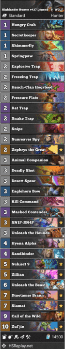 Highlander Hunter #437 Legend - P_W0LF