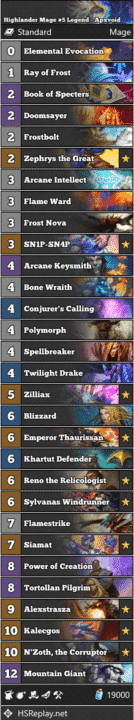 Highlander Mage #5 Legend - Apxvoid