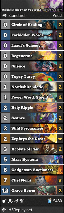Miracle Nomi Priest #6 Legend - 儒雅随和 | 新神