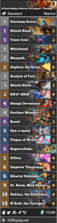 N'Zoth Hakkar Warrior #4 Legend - TheoHS_