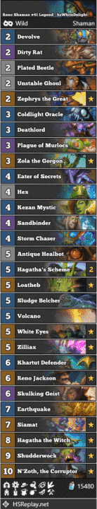 Reno Shaman #41 Legend - hsWhiteDelight