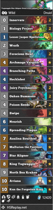 Togwaggle Star Aligner Druid #156 Legend - LDLC_KabaL
