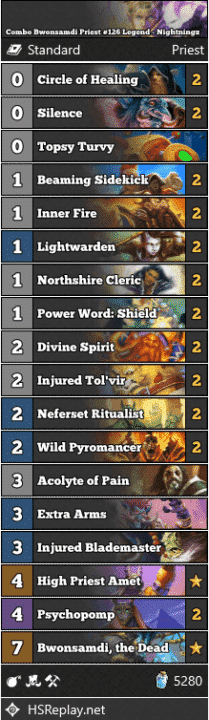 Combo Bwonsamdi Priest #126 Legend - Nightningz