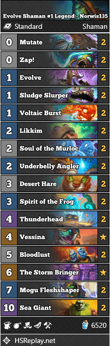 Evolve Shaman #1 Legend - Norwis135
