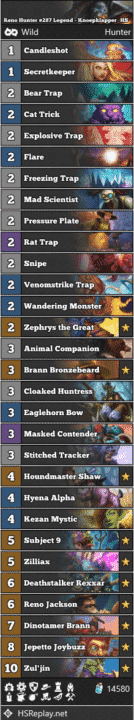 Reno Hunter #287 Legend - Knoepklapper_HS