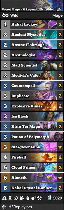 Secret Mage #31 Legend - Elshaddoll_yjk