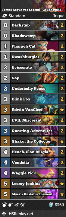 Tempo Rogue #88 Legend - GoudhoutHS
