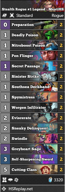 Stealth Rogue #1 Legend - MeatiHS